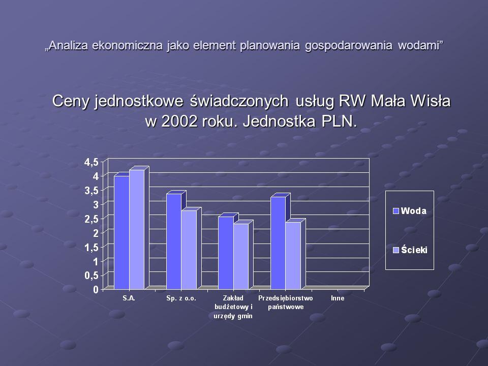 """""""Analiza ekonomiczna jako element planowania gospodarowania wodami"""
