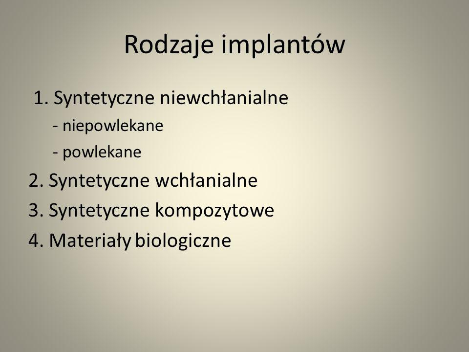 Rodzaje implantów 1. Syntetyczne niewchłanialne