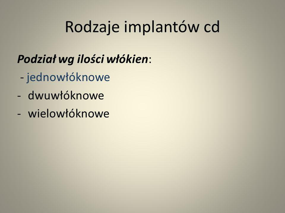 Rodzaje implantów cd Podział wg ilości włókien: - jednowłóknowe
