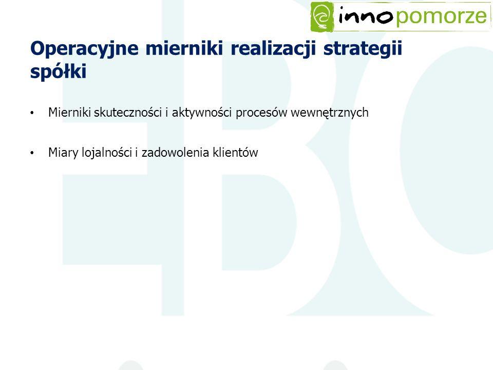 Operacyjne mierniki realizacji strategii spółki