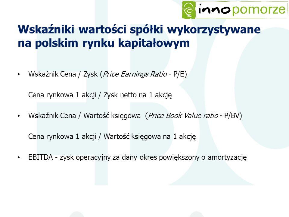Wskaźniki wartości spółki wykorzystywane na polskim rynku kapitałowym