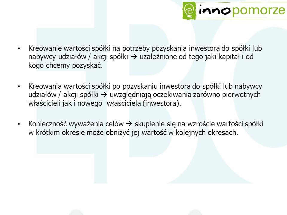 Kreowanie wartości spółki na potrzeby pozyskania inwestora do spółki lub nabywcy udziałów / akcji spółki  uzależnione od tego jaki kapitał i od kogo chcemy pozyskać.