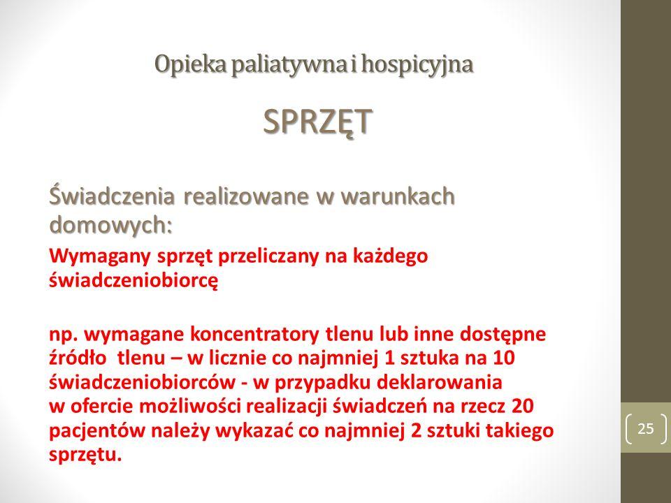 Opieka paliatywna i hospicyjna