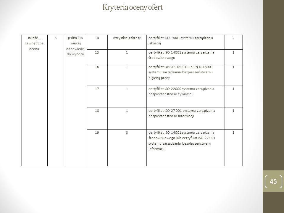 Kryteria oceny ofert Jakość – zewnętrzna ocena 5