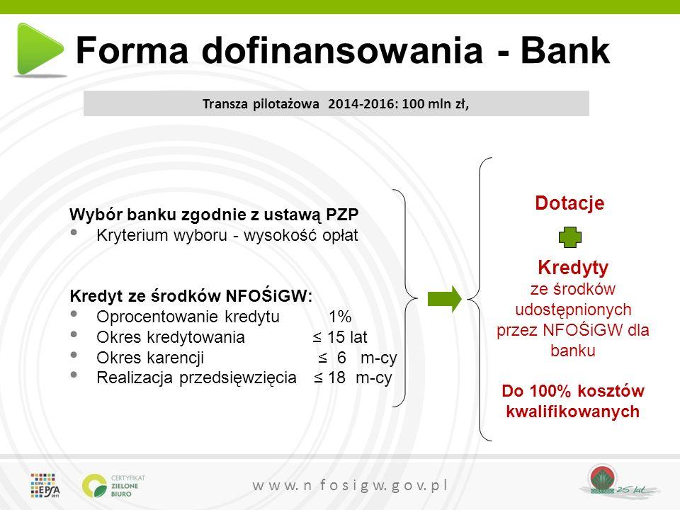 Forma dofinansowania - Bank