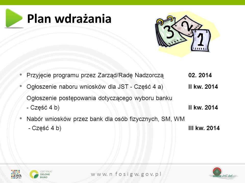 Plan wdrażania Przyjęcie programu przez Zarząd/Radę Nadzorczą 02. 2014
