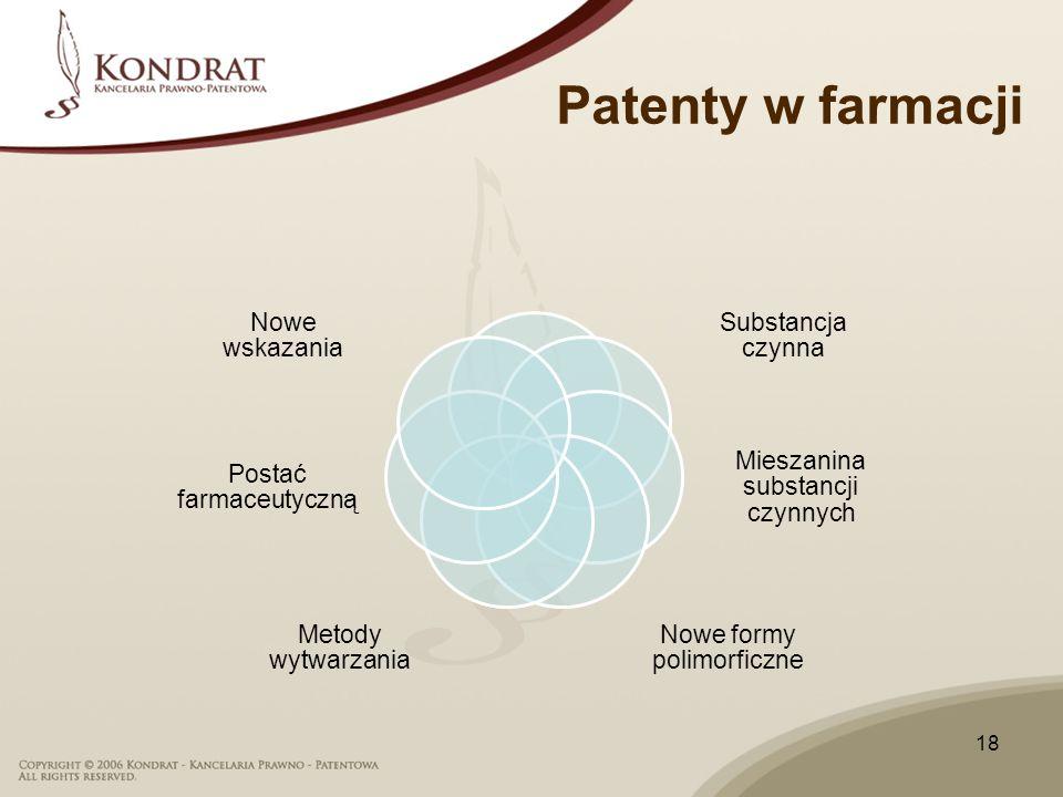 Patenty w farmacji Substancja czynna Mieszanina substancji czynnych