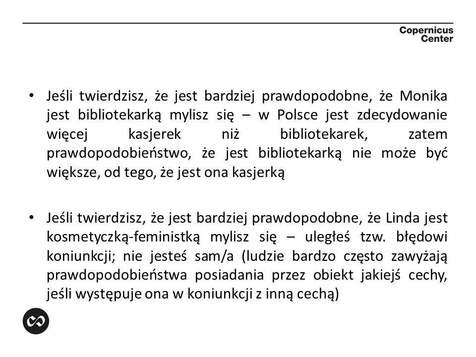 Jeśli twierdzisz, że jest bardziej prawdopodobne, że Monika jest bibliotekarką mylisz się – w Polsce jest zdecydowanie więcej kasjerek niż bibliotekarek, zatem prawdopodobieństwo, że jest bibliotekarką nie może być większe, od tego, że jest ona kasjerką