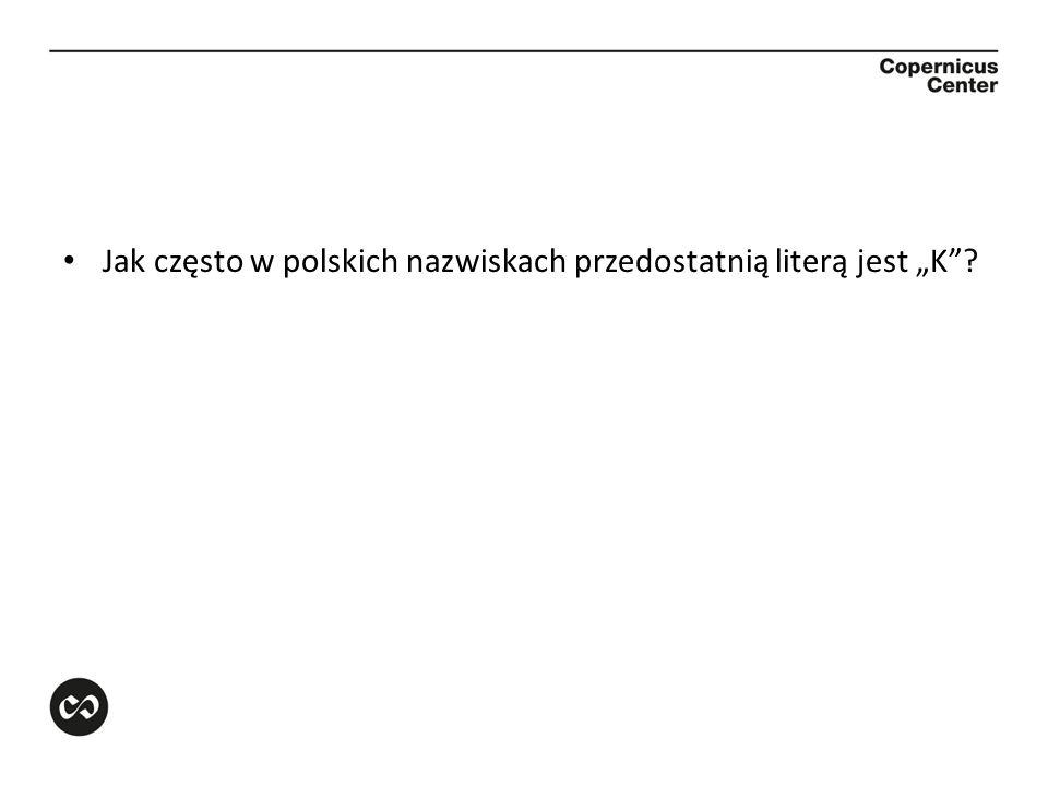 """Jak często w polskich nazwiskach przedostatnią literą jest """"K"""