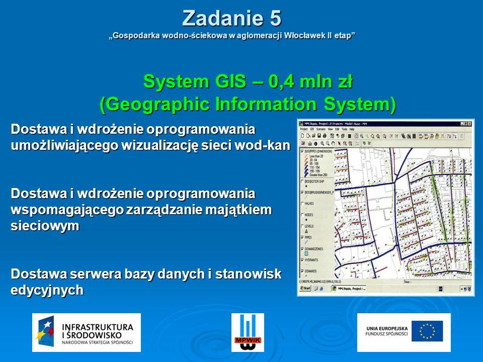 Zadanie 5 System GIS – 0,4 mln zł (Geographic Information System)