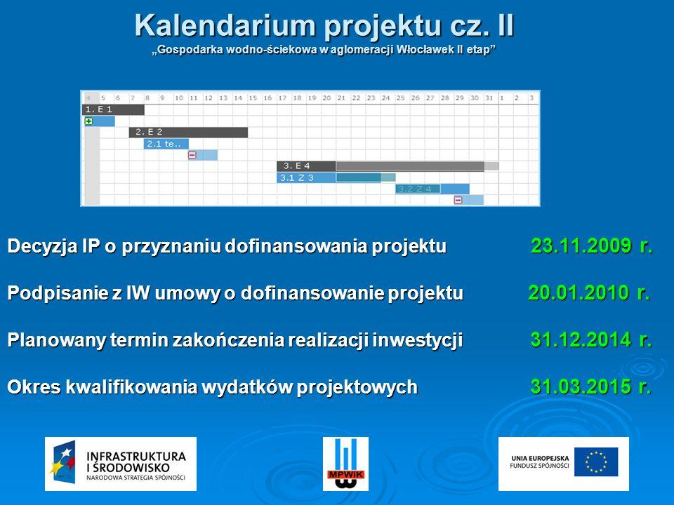 Kalendarium projektu cz. II