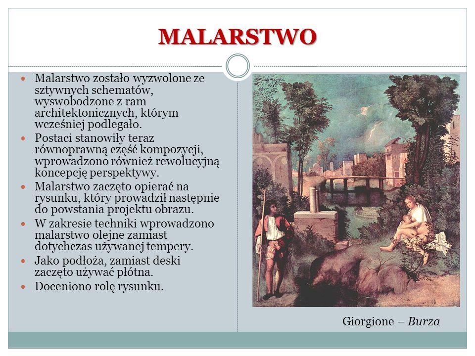 MALARSTWO Malarstwo zostało wyzwolone ze sztywnych schematów, wyswobodzone z ram architektonicznych, którym wcześniej podlegało.