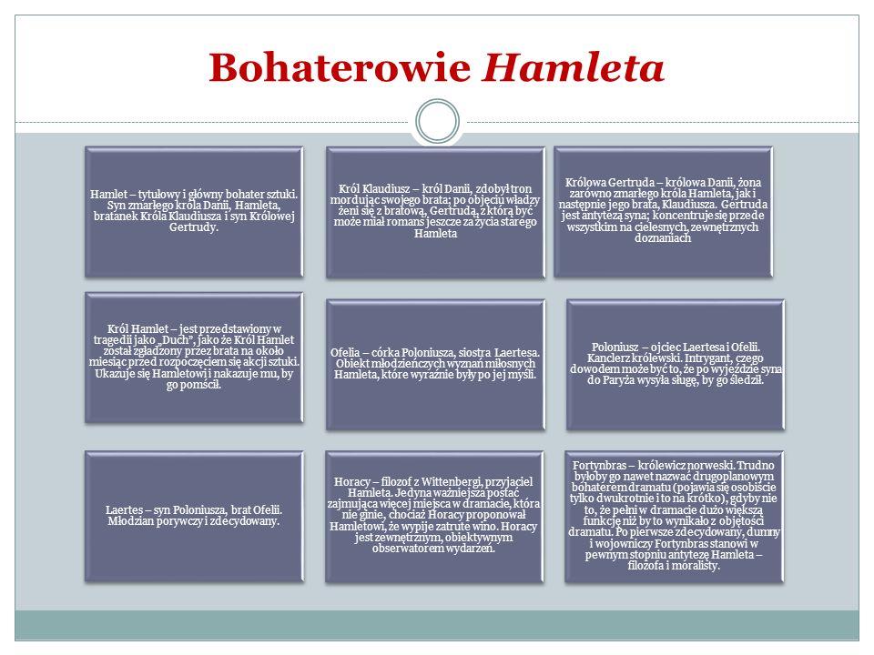 Bohaterowie Hamleta Hamlet – tytułowy i główny bohater sztuki. Syn zmarłego króla Danii, Hamleta, bratanek Króla Klaudiusza i syn Królowej Gertrudy.