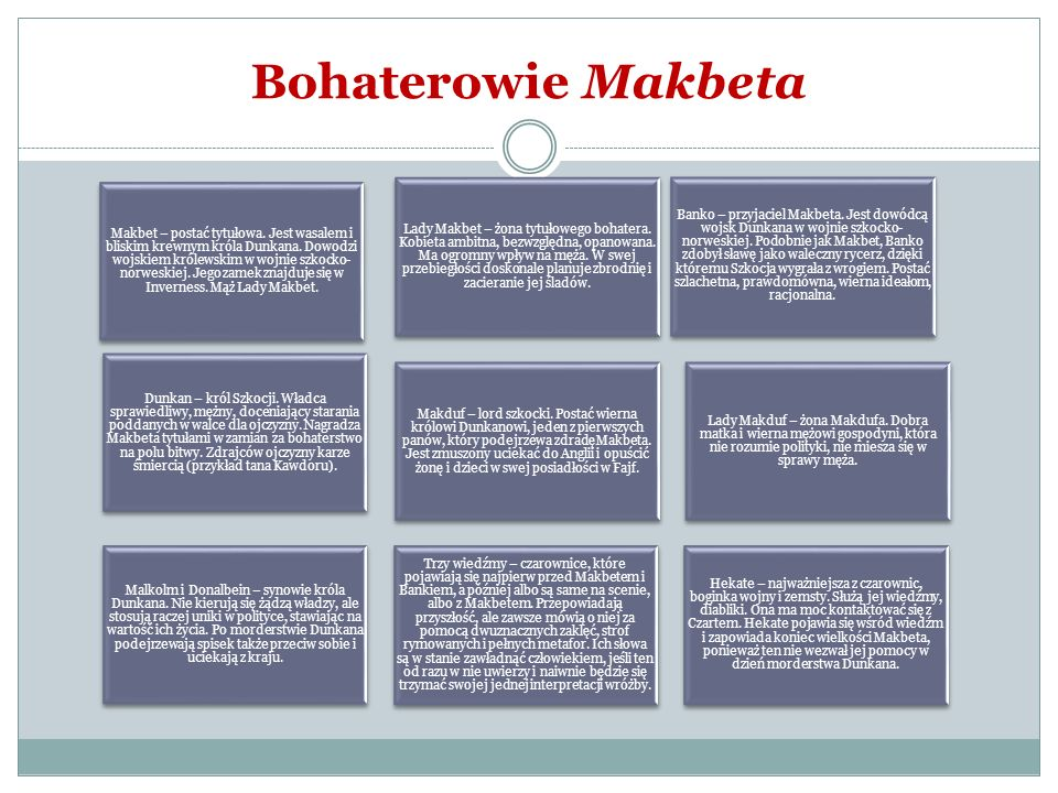 Bohaterowie Makbeta