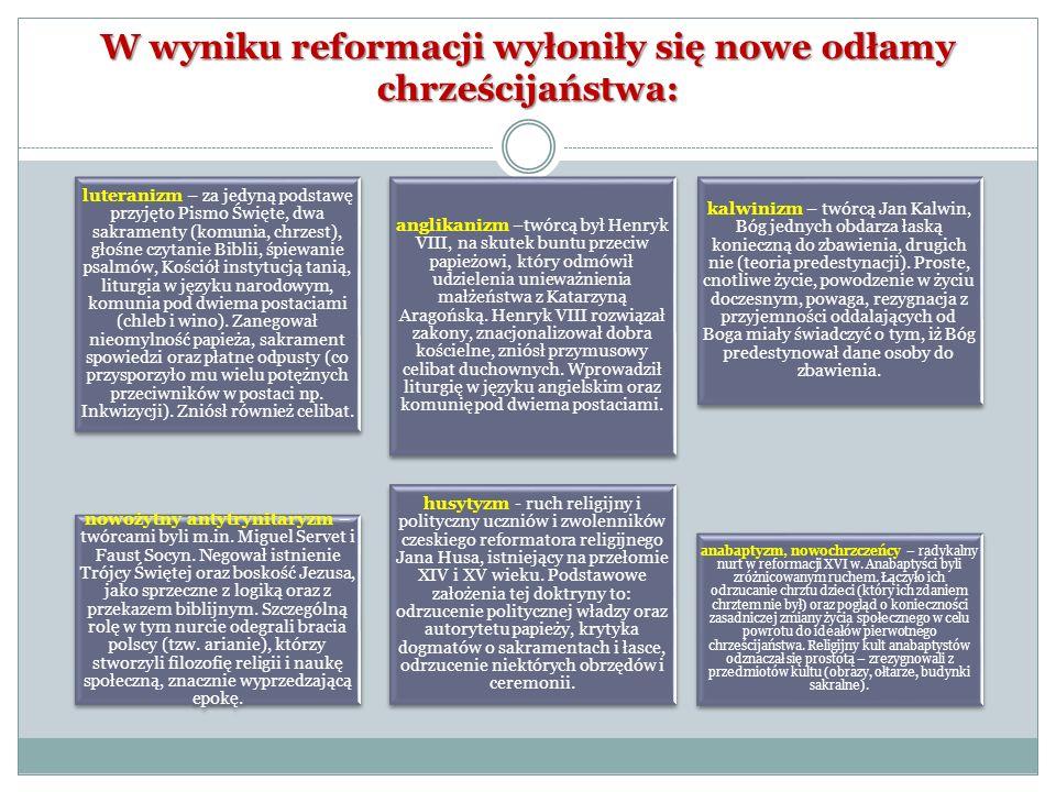 W wyniku reformacji wyłoniły się nowe odłamy chrześcijaństwa:
