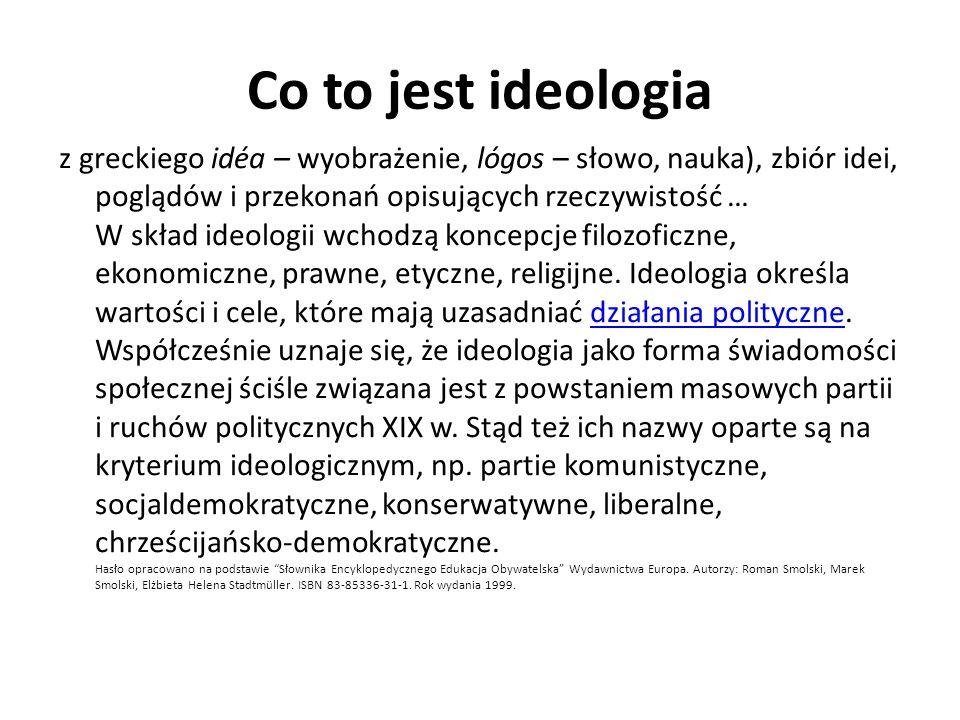 Co to jest ideologia