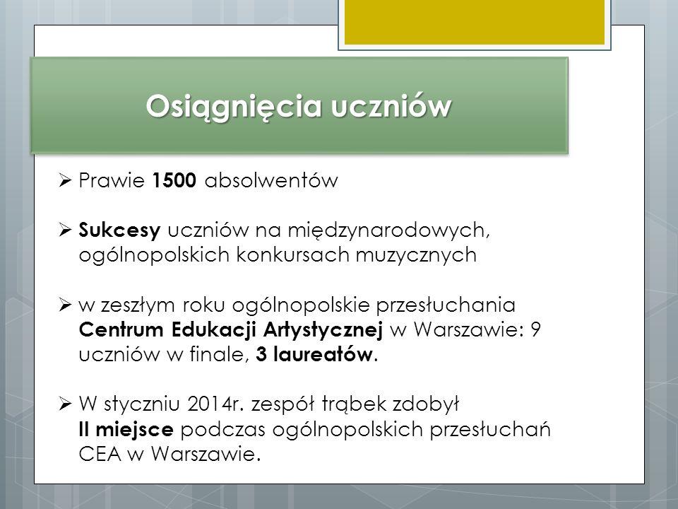 Osiągnięcia uczniów Prawie 1500 absolwentów