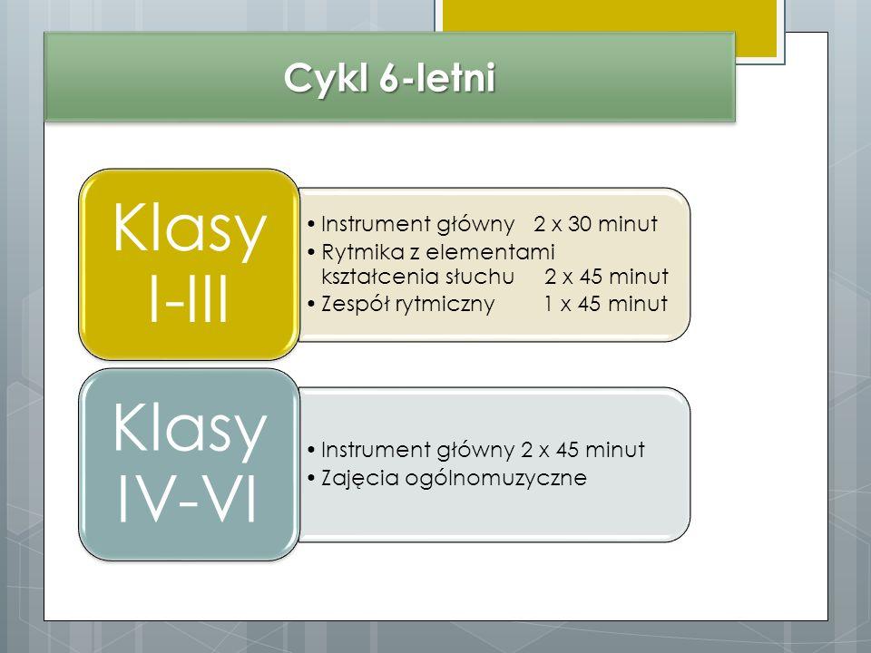 Klasy I-III Klasy IV-VI Cykl 6-letni Instrument główny 2 x 30 minut