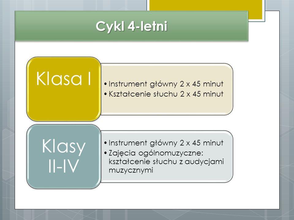 Klasa I Klasy II-IV Cykl 4-letni Instrument główny 2 x 45 minut