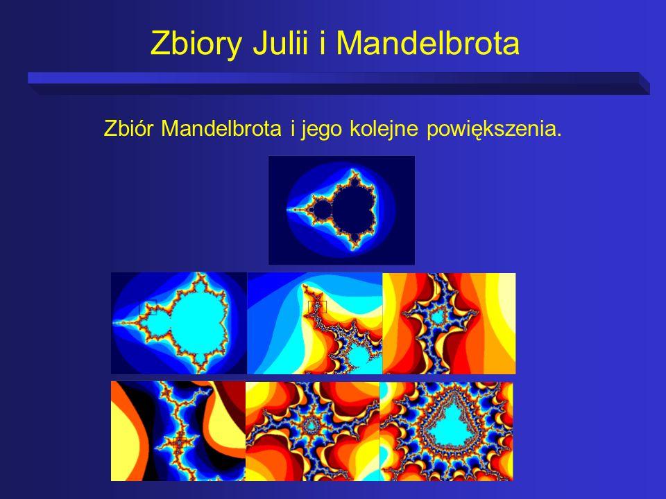 Zbiory Julii i Mandelbrota