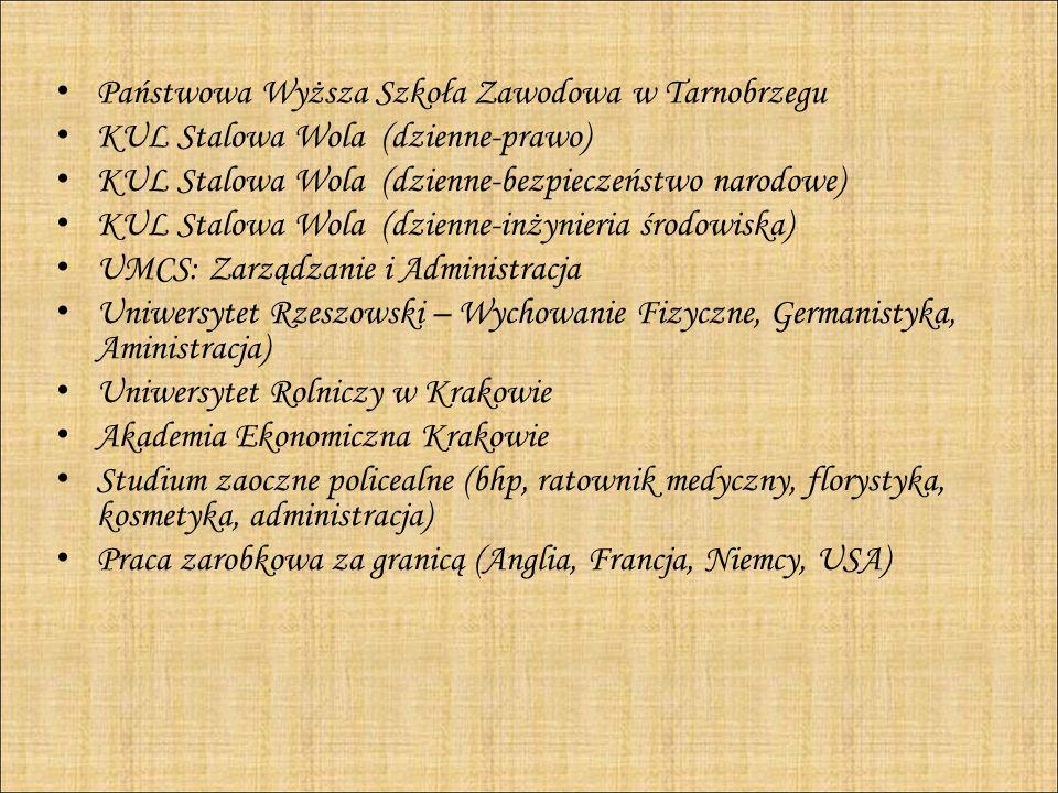 Państwowa Wyższa Szkoła Zawodowa w Tarnobrzegu