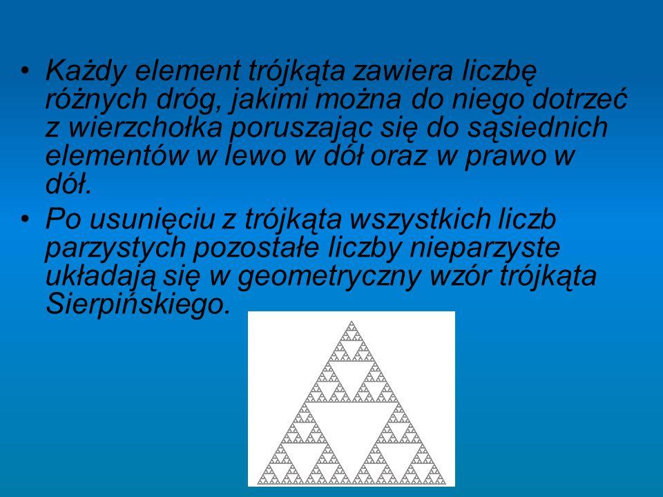 Każdy element trójkąta zawiera liczbę różnych dróg, jakimi można do niego dotrzeć z wierzchołka poruszając się do sąsiednich elementów w lewo w dół oraz w prawo w dół.