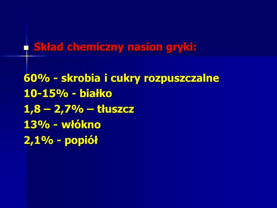 Skład chemiczny nasion gryki: