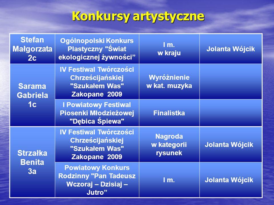 Konkursy artystyczne Stefan Małgorzata 2c Sarama Gabriela 1c Strzałka