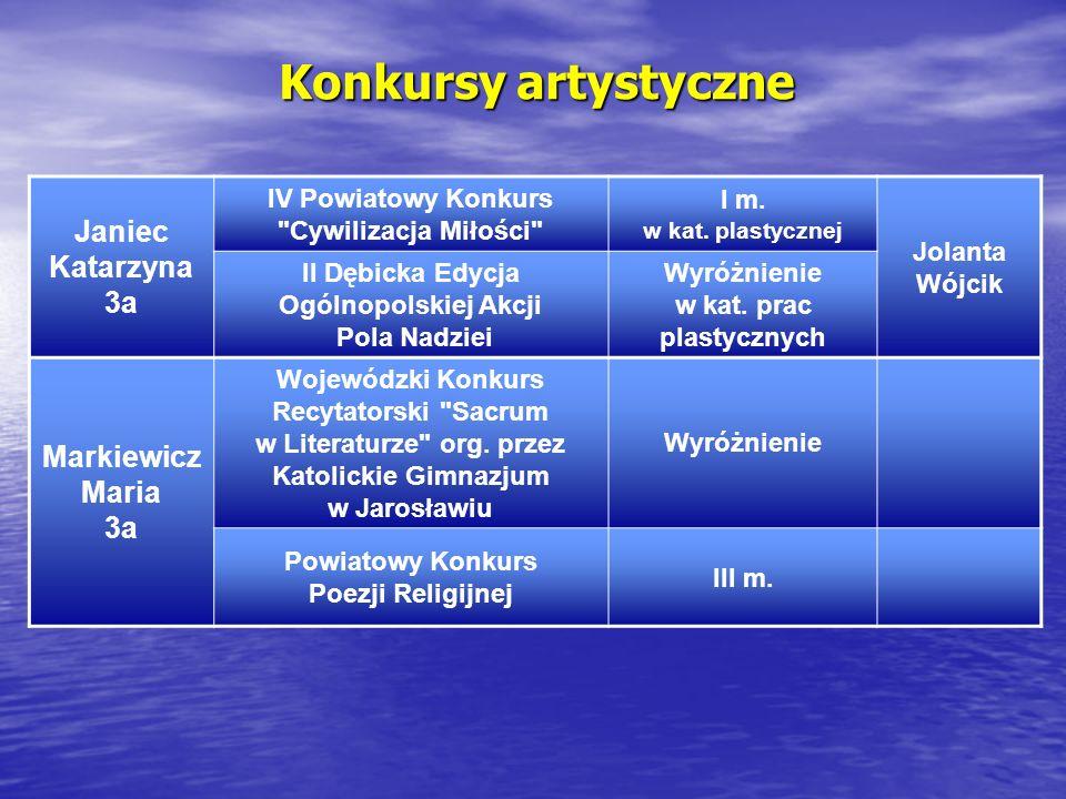 Konkursy artystyczne Janiec Katarzyna 3a Markiewicz Maria