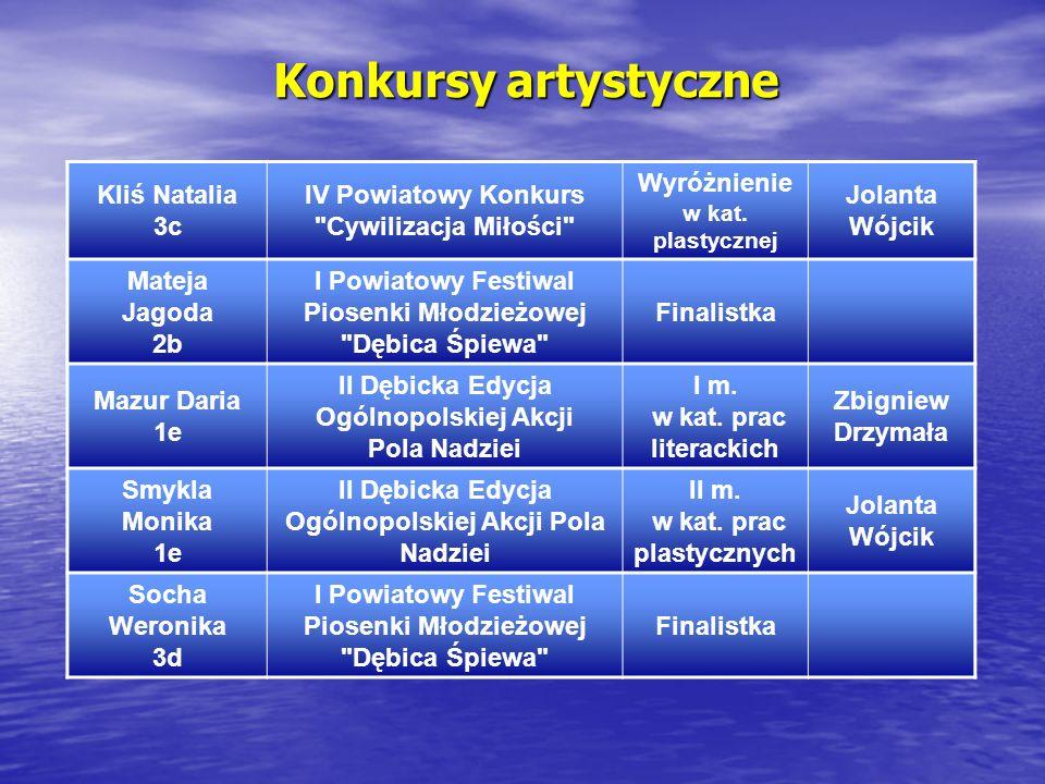 Konkursy artystyczne Kliś Natalia 3c
