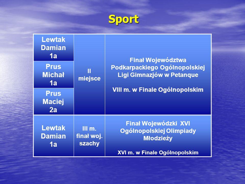 Sport Lewtak Damian 1a Prus Michał Prus Maciej 2a