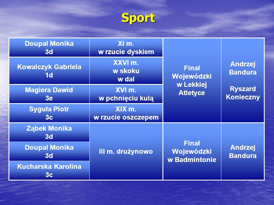Sport Doupal Monika 3d XI m. w rzucie dyskiem Finał Wojewódzki