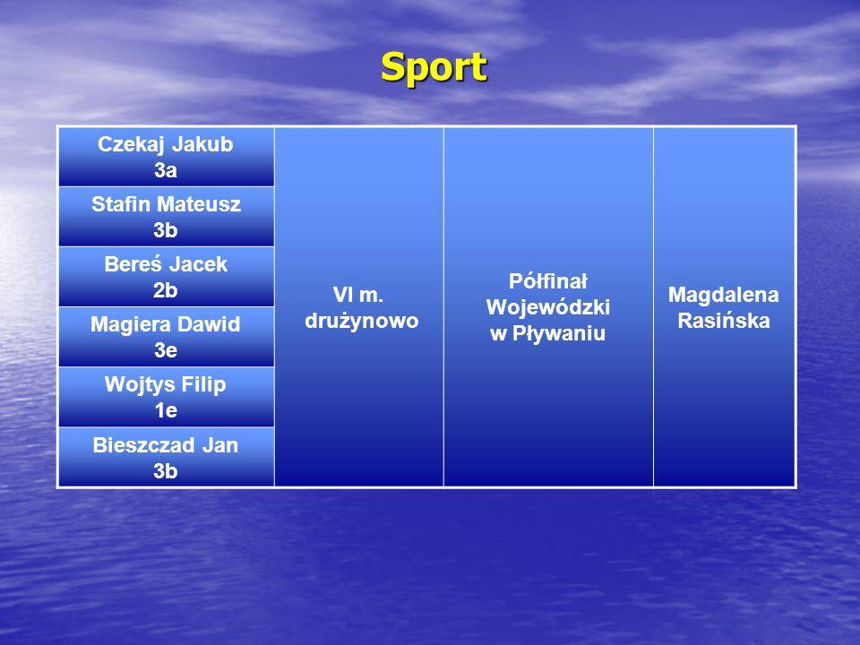 Sport Czekaj Jakub 3a VI m. drużynowo Półfinał Wojewódzki w Pływaniu