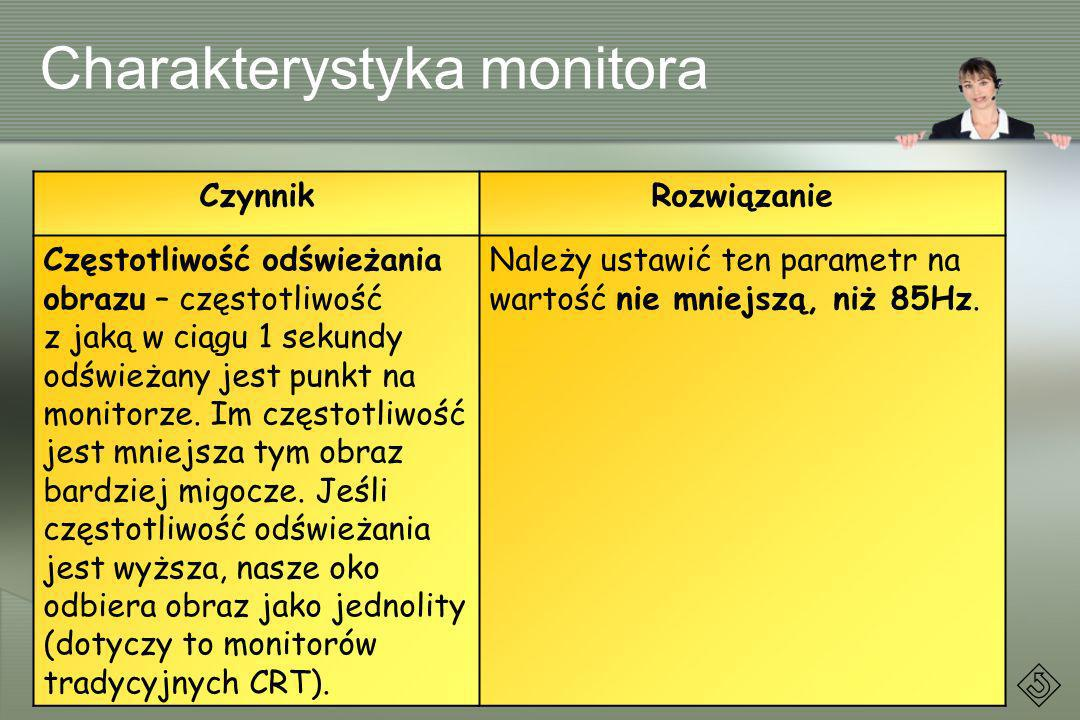 Charakterystyka monitora