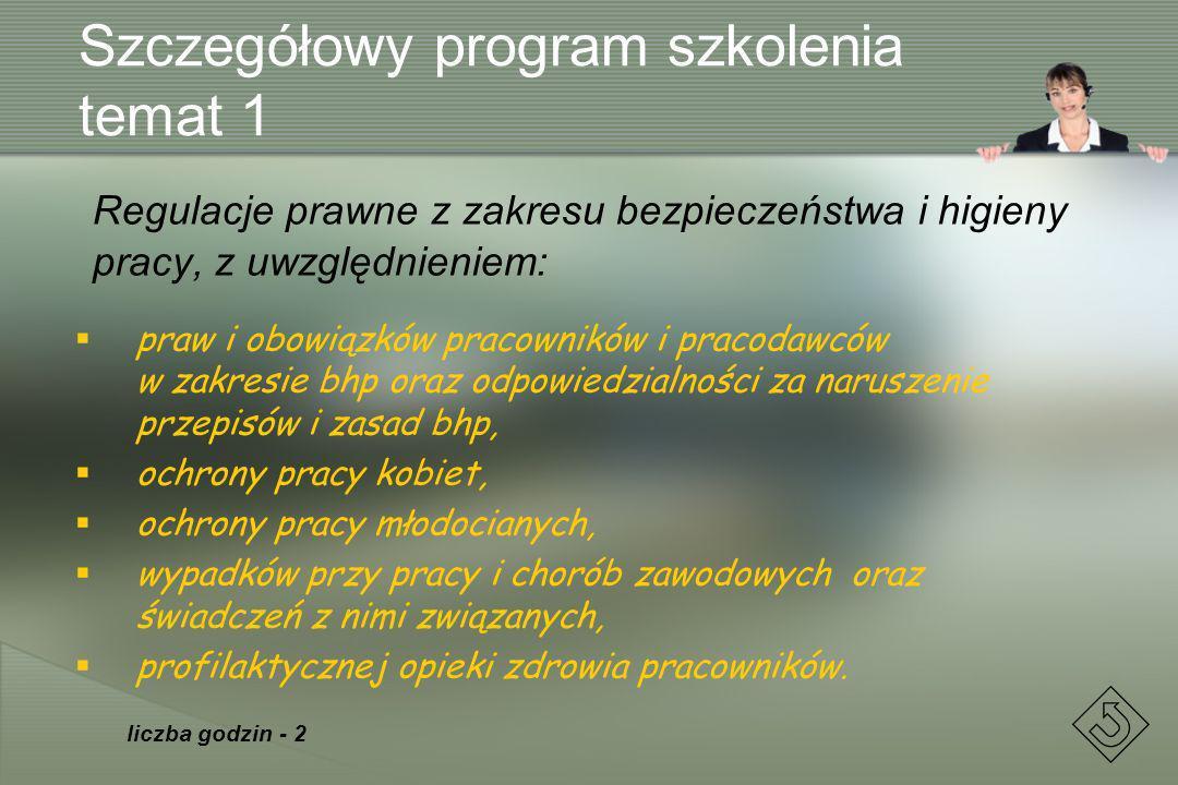 Szczegółowy program szkolenia temat 1