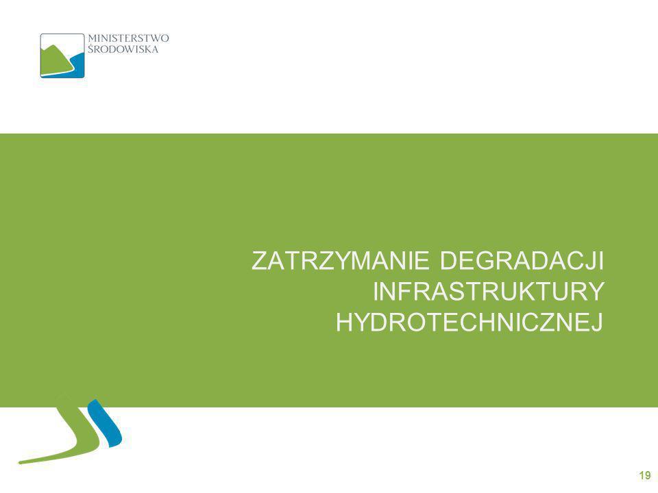 Zatrzymanie degradacji infrastruktury hydrotechnicznej