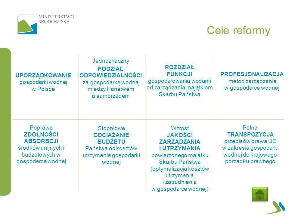 Cele reformy Jednoznaczny
