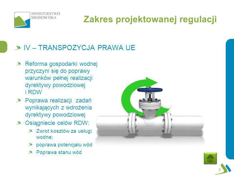 Zakres projektowanej regulacji