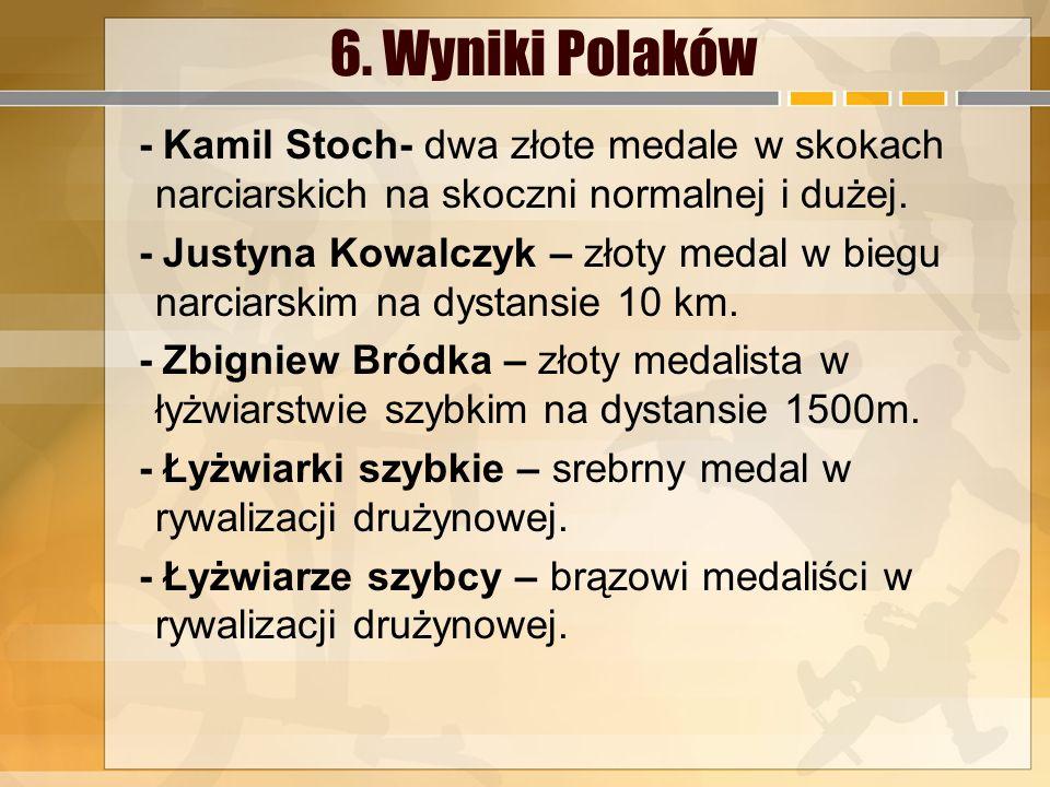 6. Wyniki Polaków