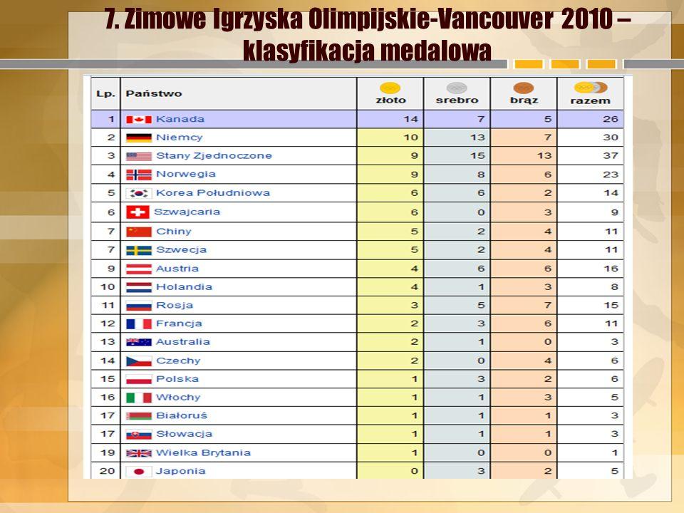 7. Zimowe Igrzyska Olimpijskie-Vancouver 2010 –klasyfikacja medalowa