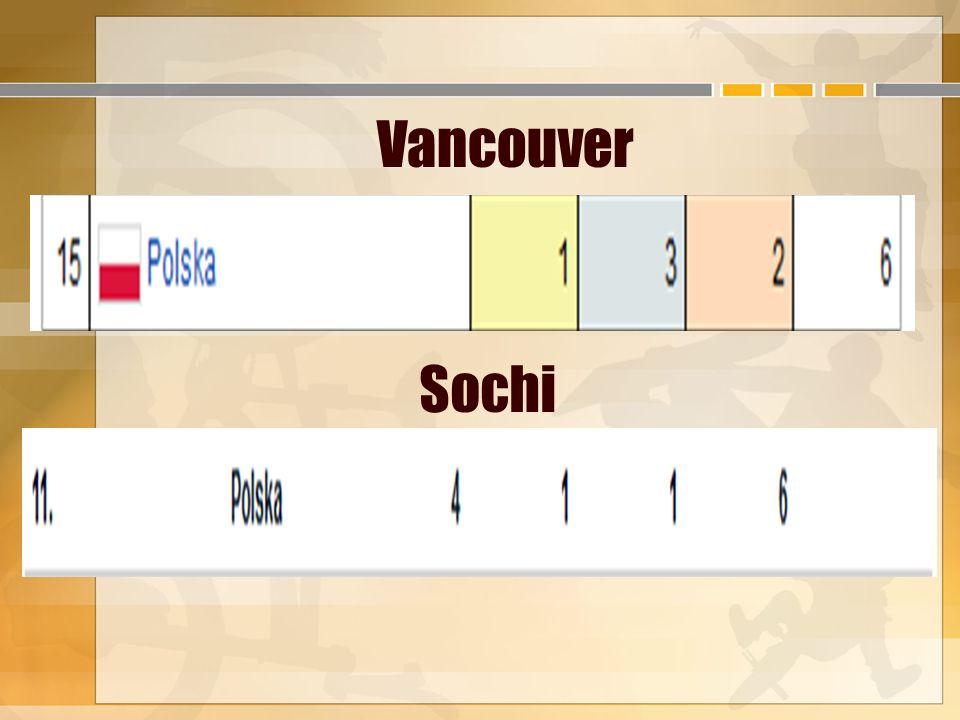 Vancouver Sochi