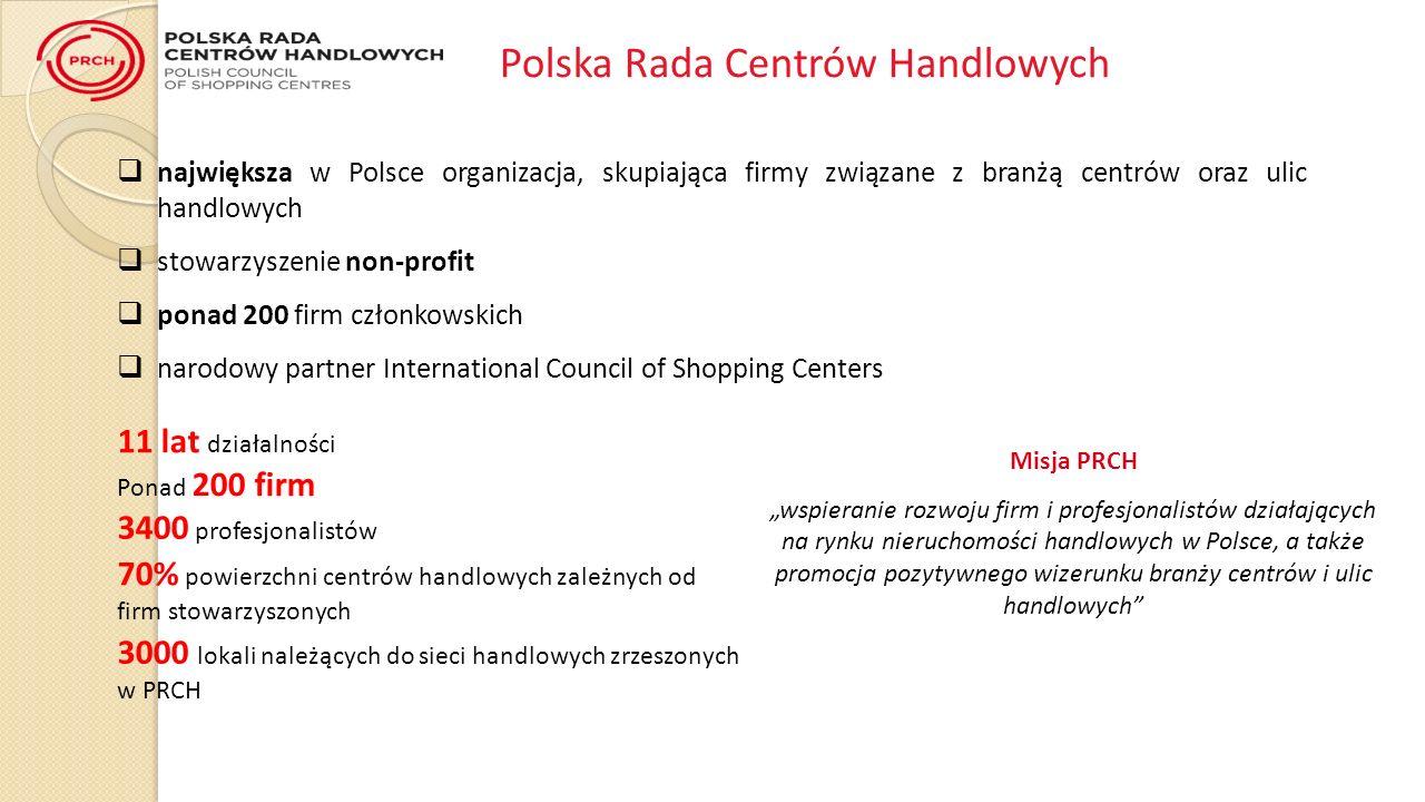 Polska Rada Centrów Handlowych