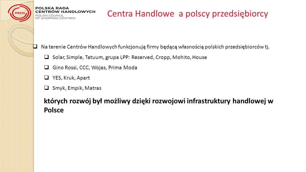 Centra Handlowe a polscy przedsiębiorcy