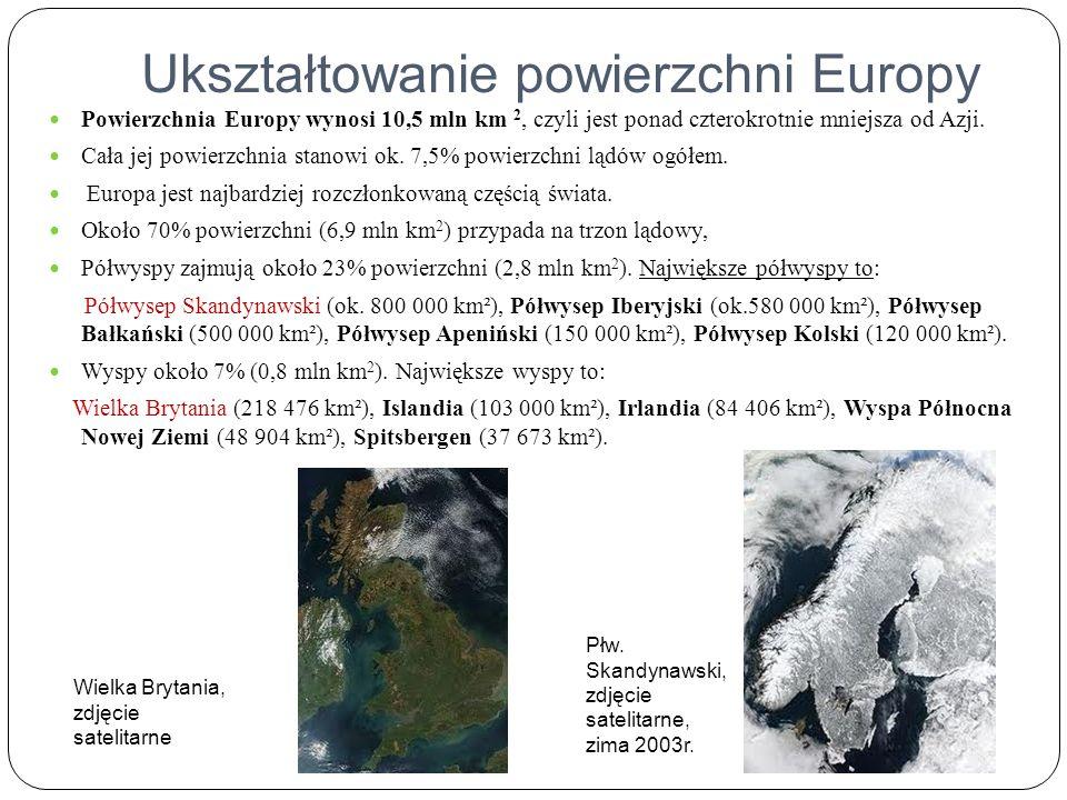 Ukształtowanie powierzchni Europy