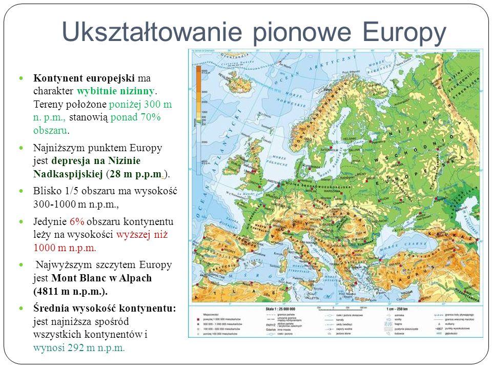 Ukształtowanie pionowe Europy