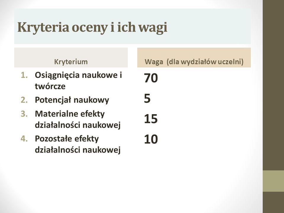 Kryteria oceny i ich wagi