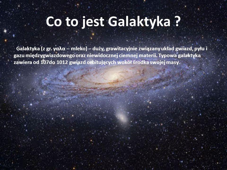 Co to jest Galaktyka