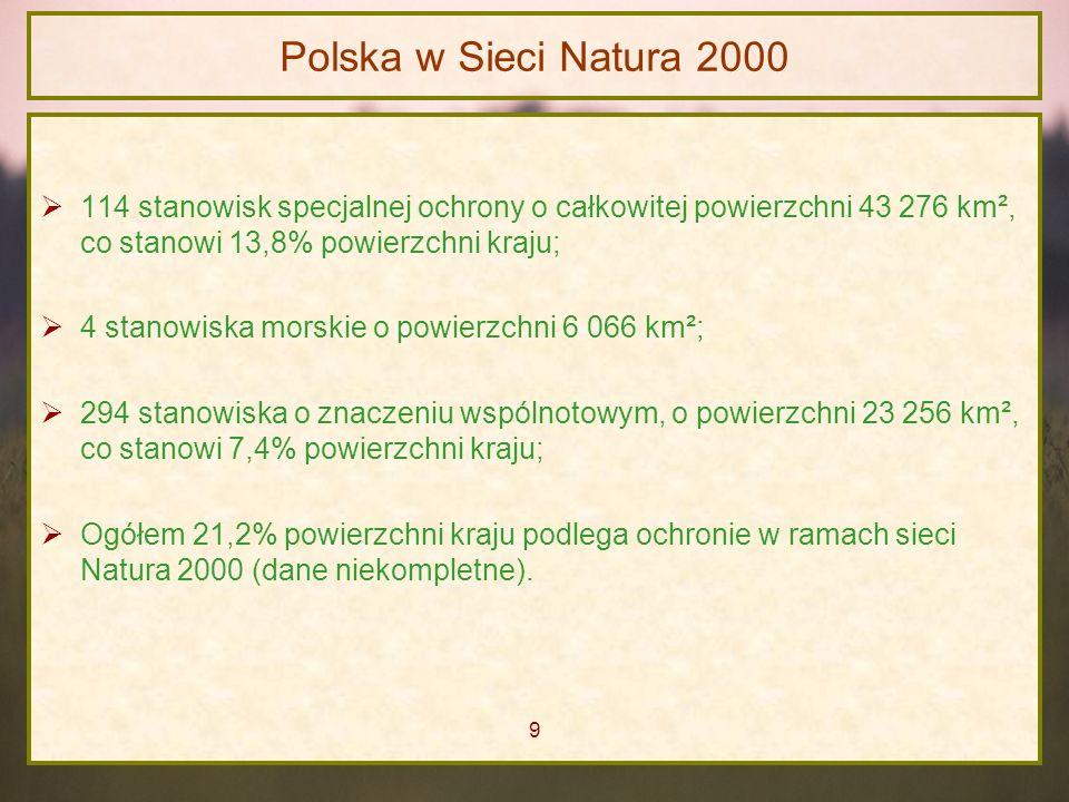 Polska w Sieci Natura 2000 114 stanowisk specjalnej ochrony o całkowitej powierzchni 43 276 km², co stanowi 13,8% powierzchni kraju;