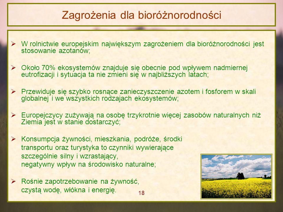 Zagrożenia dla bioróżnorodności