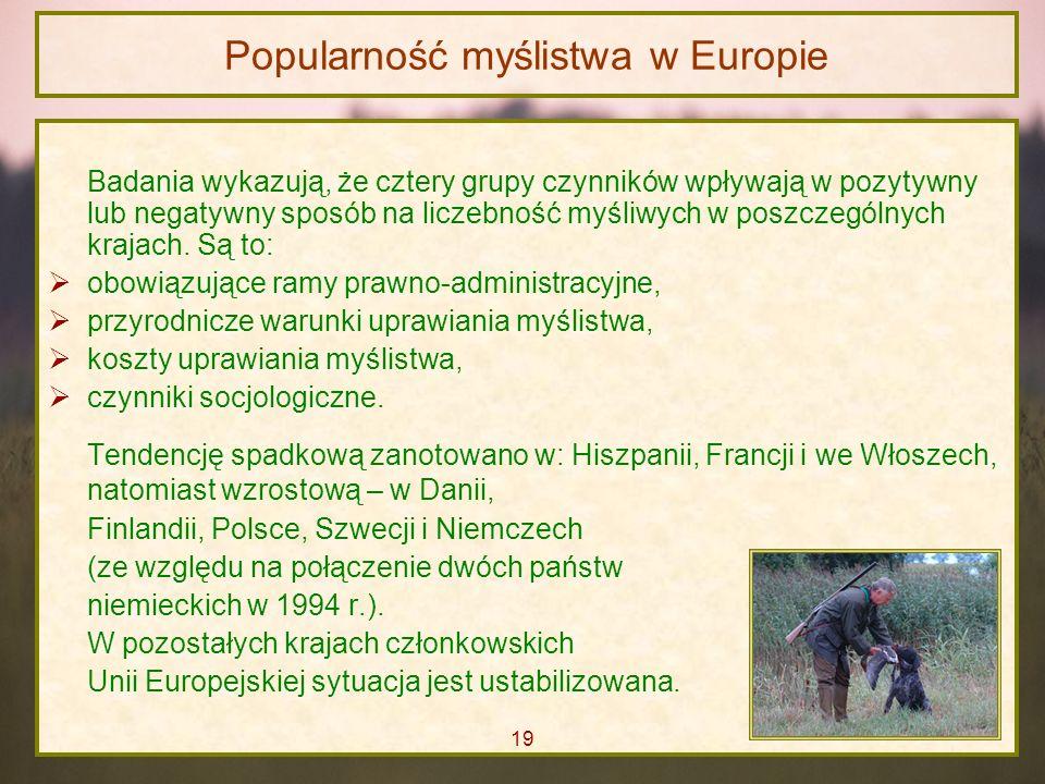 Popularność myślistwa w Europie